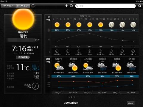 【新しいiPad】Retinaディスプレイ対応アプリ・ニュース&天気( 2 )