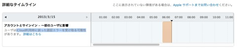 【Mac,iPhone,iPad】現在、iCloud利用時に誤った認証エラーを受け取る可能性
