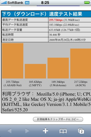 iPhone 3G 〜やはり遅かった〜