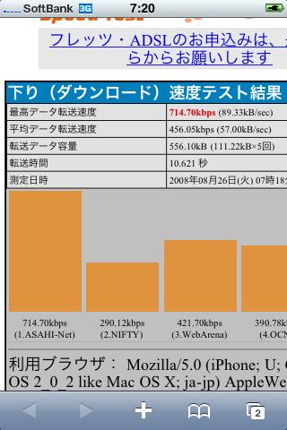 iPhone 3G  〜iPhone 2.1 使用感 2〜