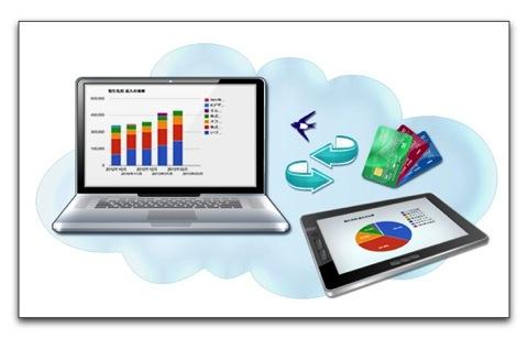 【iPhone,iPad】クラウド会計ソフト freee がiPhone,iPadユニバーサル対応版をリリース