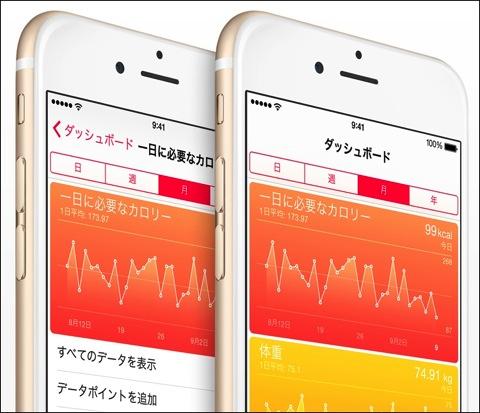 【iOS 8】アプリ「ヘルスケア」はもう暫く待たないと
