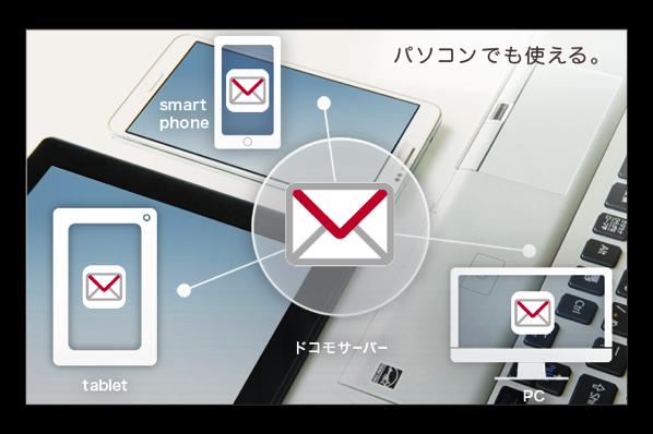 【iPhone】ドコモメールを任意のフォルダに自動振分で迷惑メールを隔離