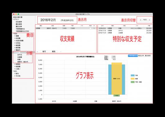 【Sale情報】Mac、家計簿アプリ「庶民の家計簿」が3月27日まで無料