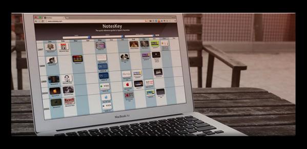 こんなサイトがあったなんて、Appleの1997年以降の基調講演の概要が一目瞭然