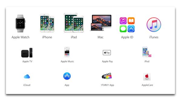 Apple、「Mac」に関するサポート文書を公開(最終更新日:2016年12月14日付)