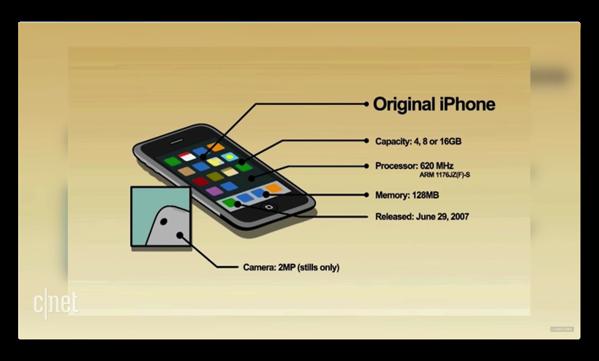 iPhoneの10周年を祝うinfographicアニメーションビデオが公開