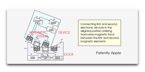 Apple、磁気ドックに基づく誘導充電器の特許を取得
