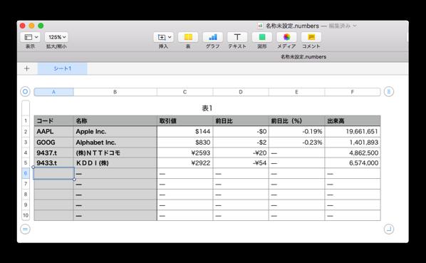 【Mac/iOS】iWork(Pages / Numbers / Keynote)バージョンアップでの新機能詳細(その3. Numbersの新機能)