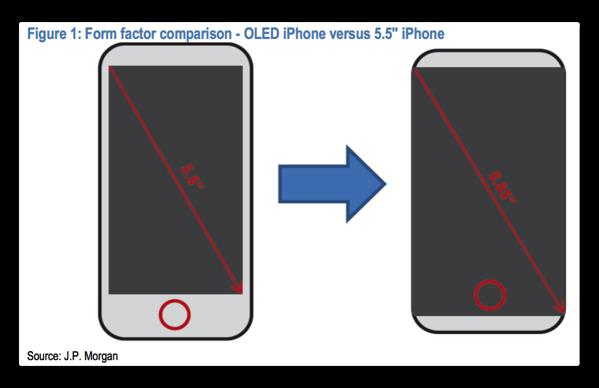 iPhone 8は左右のペゼル無しで、AirPodsがバンドルされる可能性もある