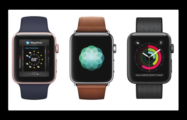 Apple、「Apple Watch」の成長はウェアラブル市場を上回り続ける