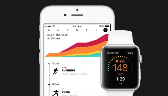 【iOS/watchOS】Flask LLPは「Zones 心拍トレーニング」と「Standland」で「iOS 11」「watchOS 4」をサポート