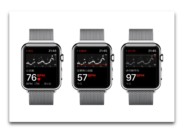 米国FDAは、デジタル健康ソフトウェアの事前承認パイロットプログラムに、Appleと他の8社を選出