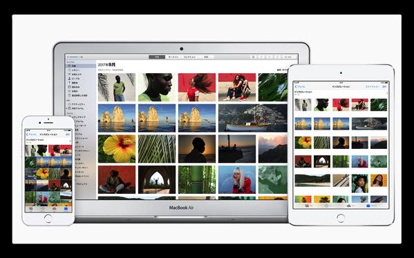 iOS、macOS、iCloud.comの写真の写真数が異なる理由