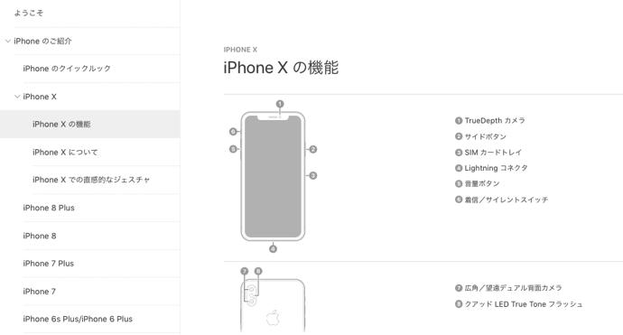 IphonexUserGuid 002