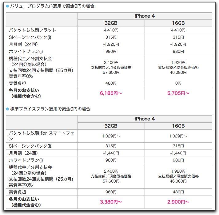 iPhone 4の価格と予約方法が正式に発表されましたが、未だ解っていない事がある。