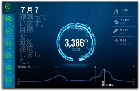 FuelBand 103