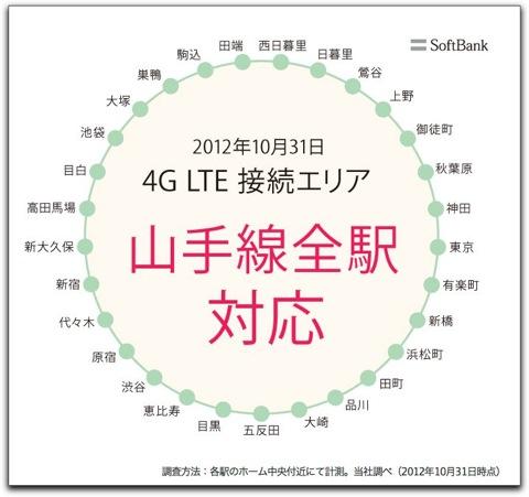 【iPhone,iPad】SoftBank 4G LTE、JR東日本 山手線全29駅だけでなく我が家も