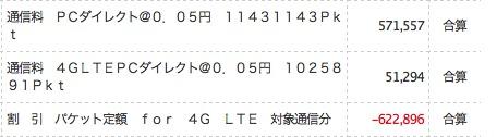 IPhone S 002