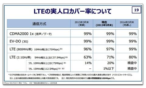 au、iPhone 5のLTEカバー率の「単純比較は意味がない」ならエリアマップを公開しよう!