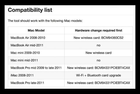 【Mac】Handoffが利用できないとなっている「MacBook Air mid-2011」と「Mac mini Mid-2011」でも利用できる