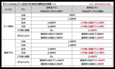 【Apple】今週のサポート情報(2014.10.26 – 2014.11.01)