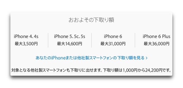 IPhone SE 005