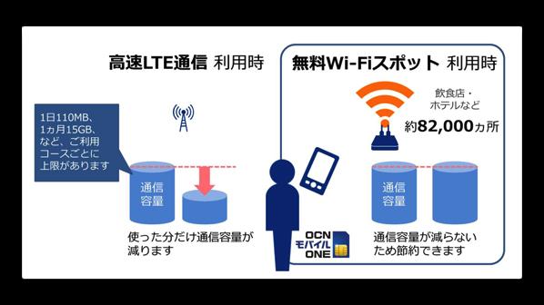 OCN モバイル ONE、2016年7月1日より「無料Wi-Fiスポットの正式提供を開始」