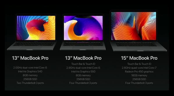 先日のApple Special Eventで使用されたMacBook Proのデスクトップピクチャがダウンロードできます