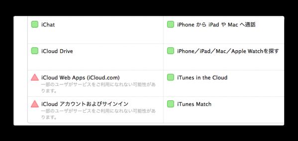Apple、複数のiCloudサービスで問題発生中⇒解決