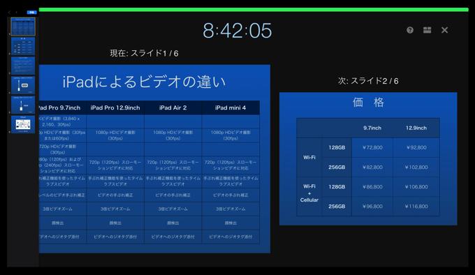 KeynoteNew0402 022