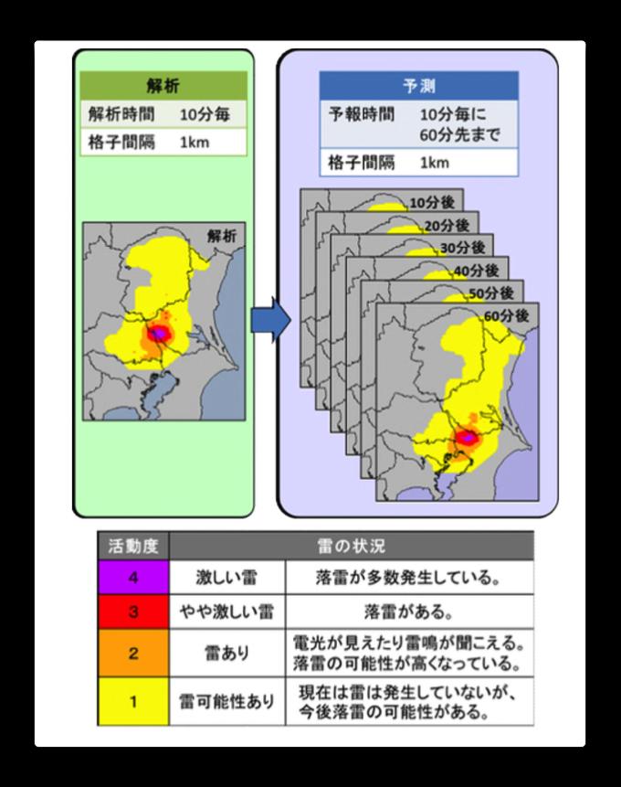 Kaminari 001