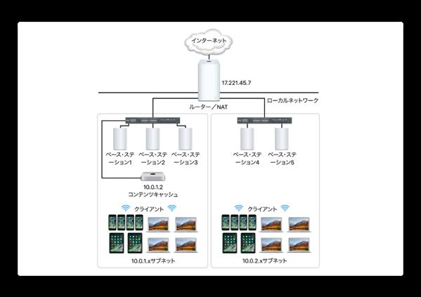 【iOS】ARKitを利用したアプリ「IKEA Place」が日本のApp Storeでリリース