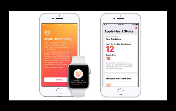 Apple、不規則な心臓のリズムを特定するための「Apple Heart Study」をリリース