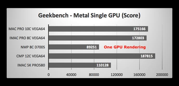 Geekbench 4CPU 006
