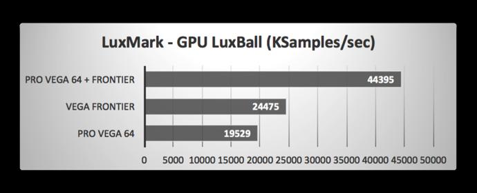 2Vega GPU 001