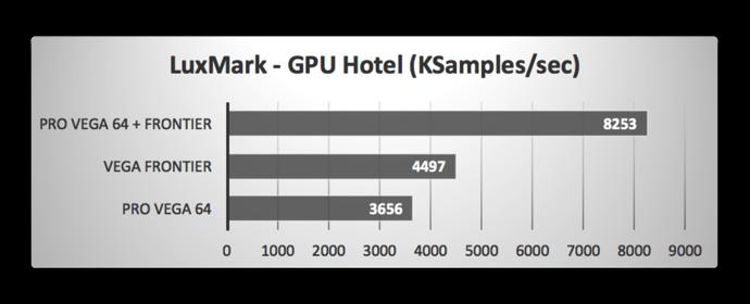2Vega GPU 002