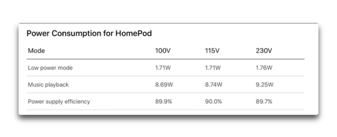 Homepod 10facter 001 png