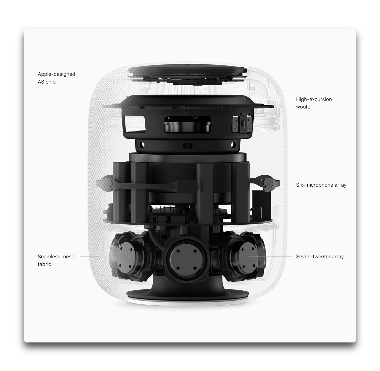 Apple、HomePodの詳細機能10項目