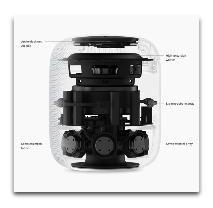 Homepod rerease 002