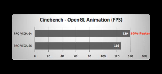 Imacpro GPU 003