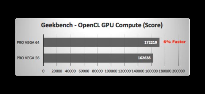 Imacpro GPU 004