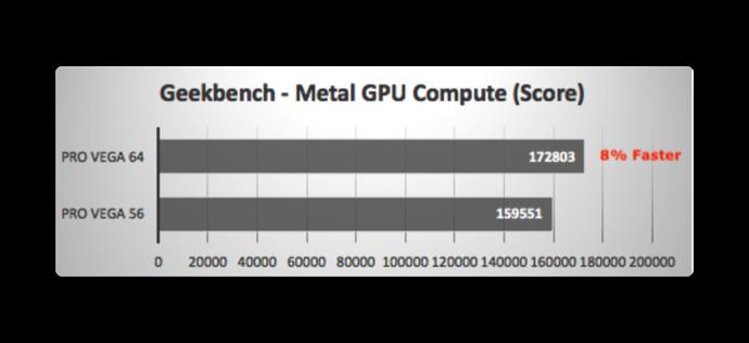 Imacpro GPU 005