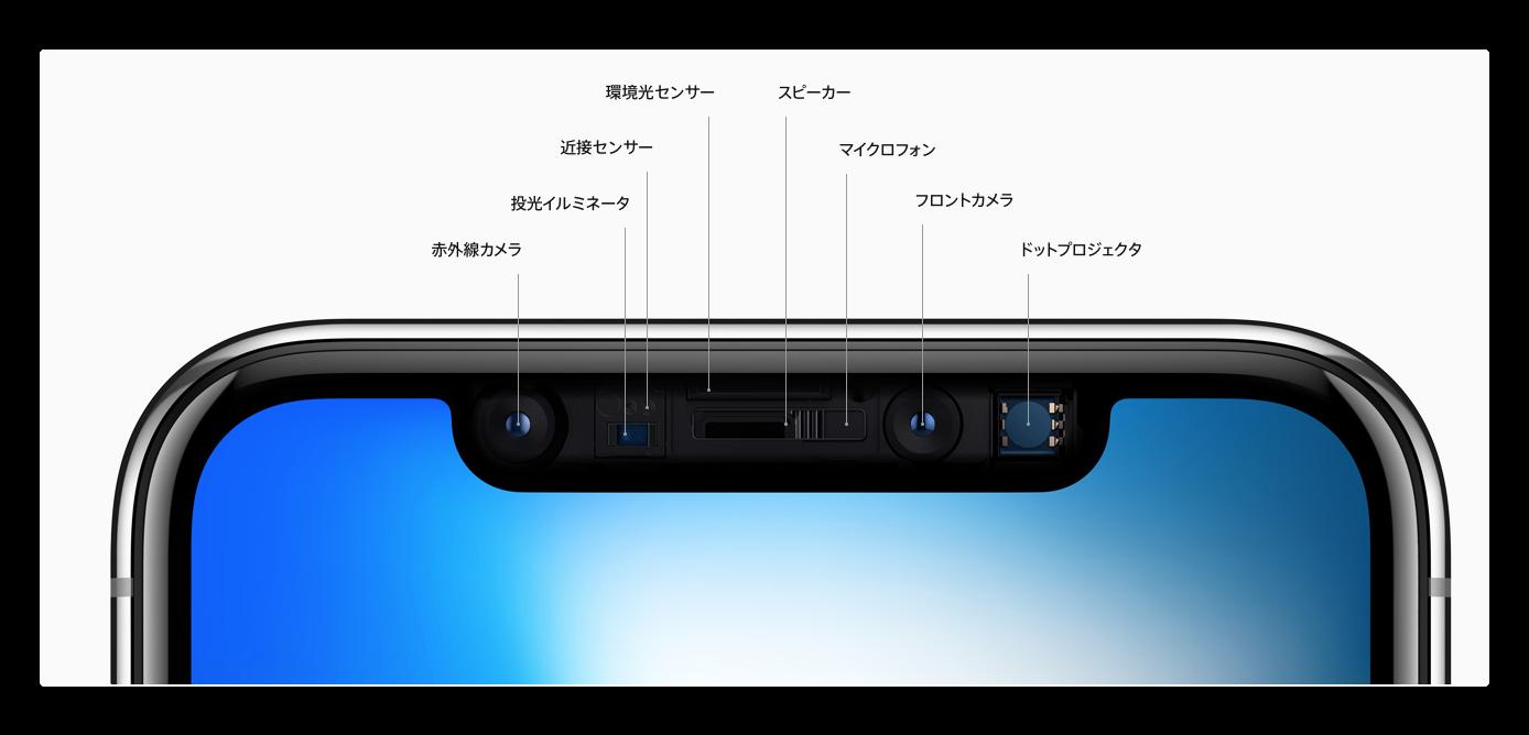 Apple、2018年の3つのiPhoneすべてのモデルでFace IDを採用