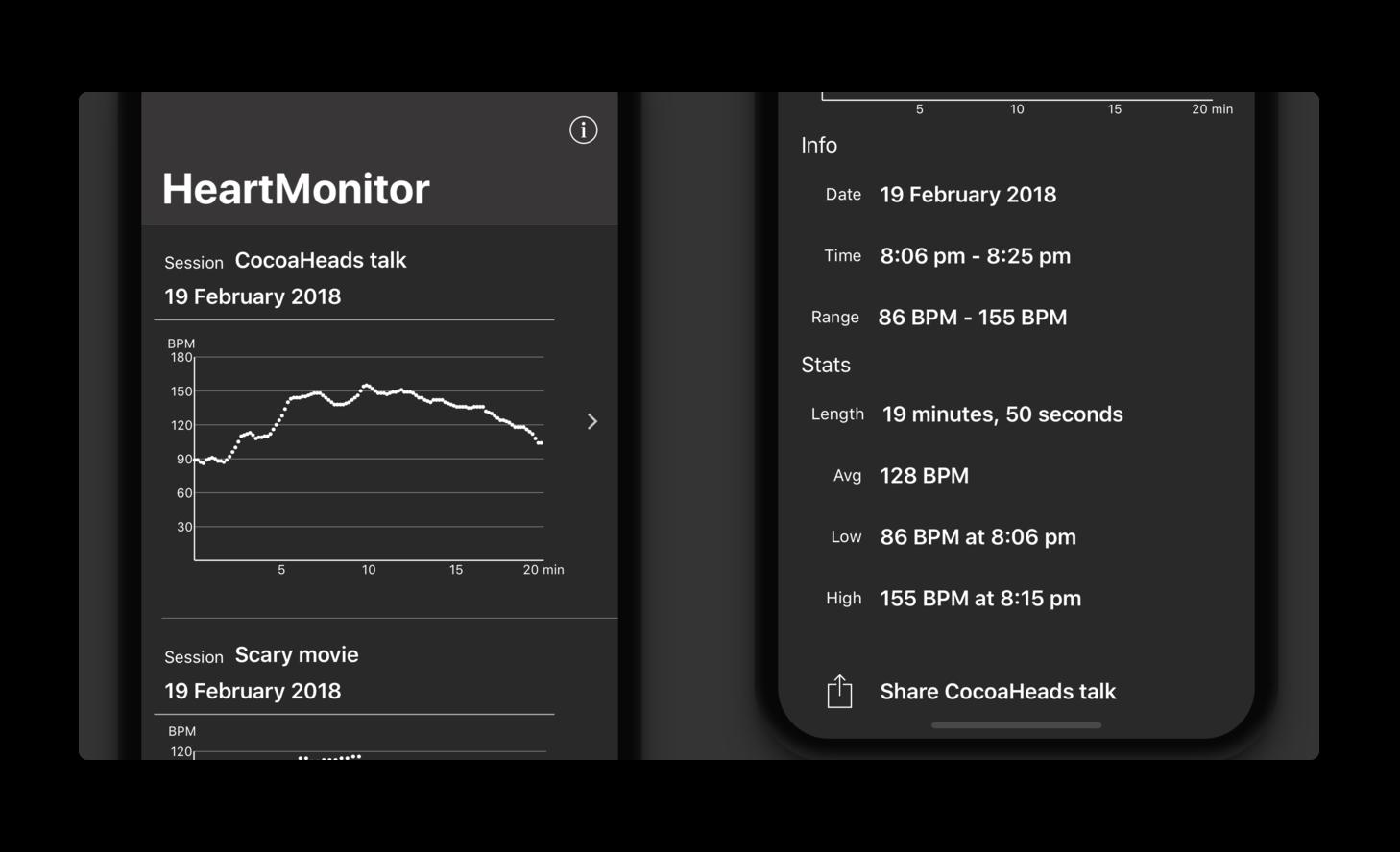 Apple Watch心拍センサーを使用してワークアウトをしなくても心拍数を連続的に記録する「HeartMonitor」がリリース