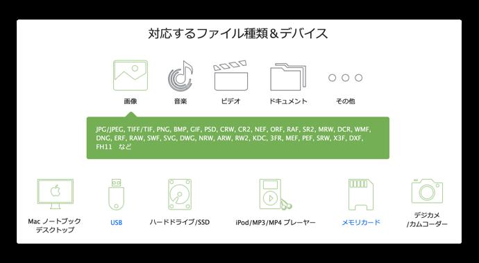 Mac Data Recovery Wizard for Mac 004
