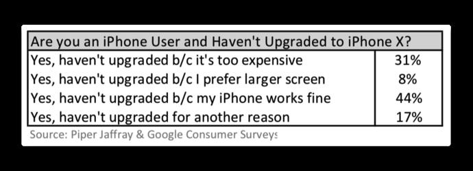 Update iPhone X 001