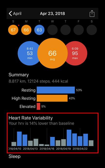 CardioBotHRV 001 z
