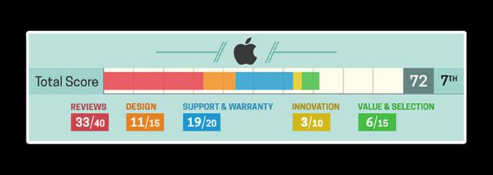 Laptop Brand2018 002
