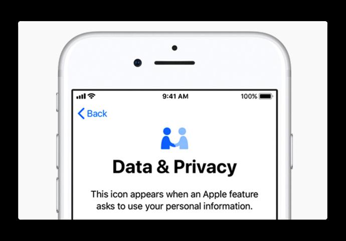 Privacy 003